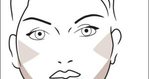 Rubor para rostro redondo